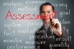 OFFERS General: HR Risk Assessment